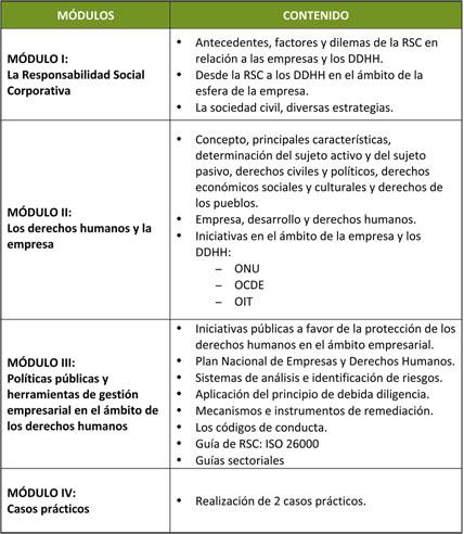 Microsoft Word - Programa_curso_EMPRESA_DDHH.doc